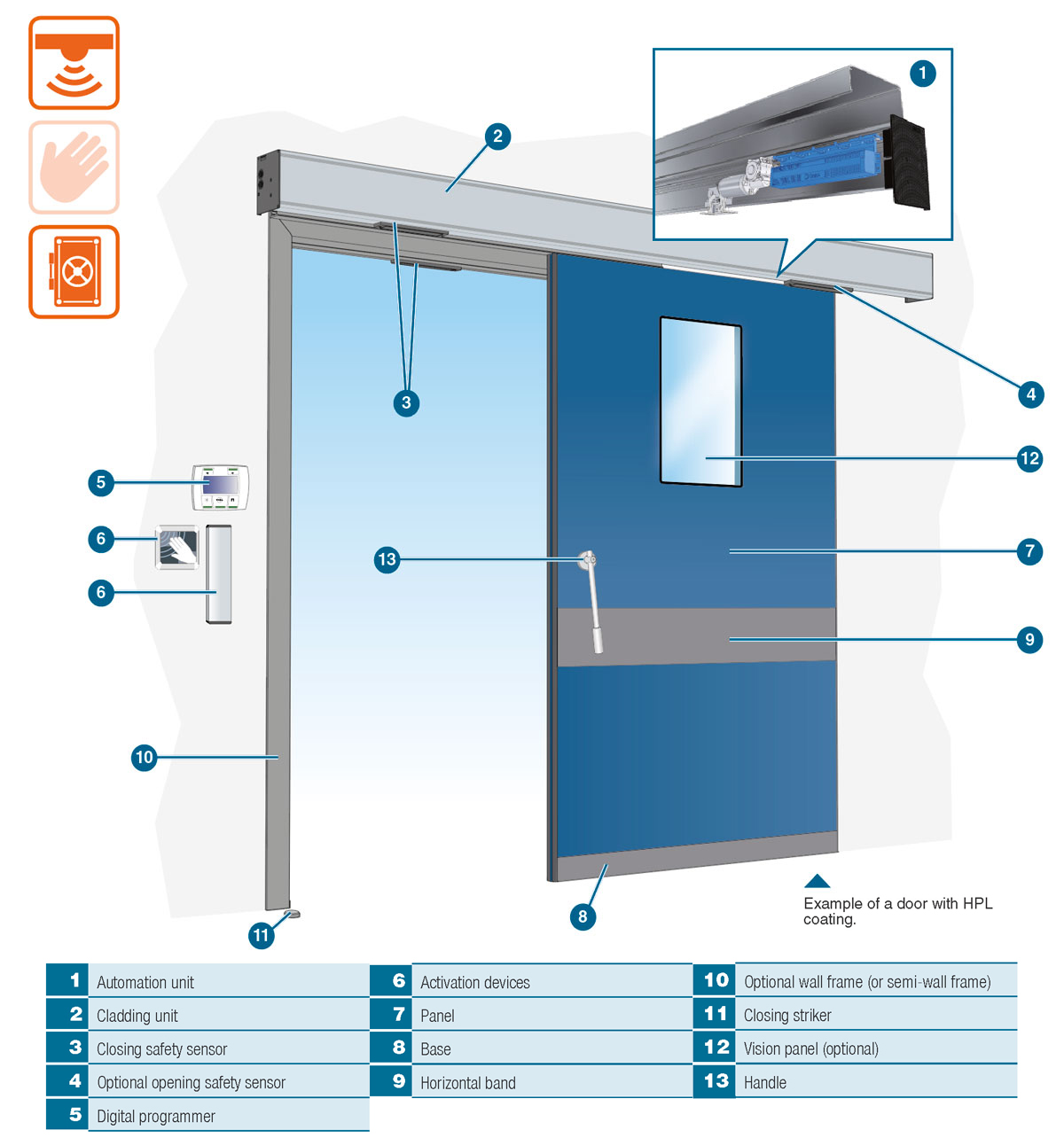 on sliding door with vision panel