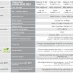 Evolus T automazione porte scorrevoli telescopiche label