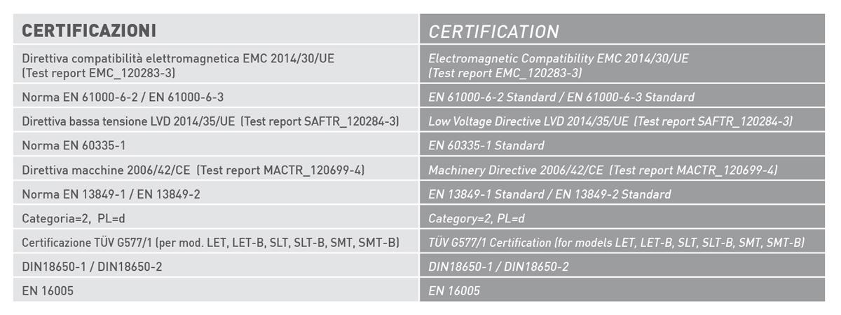 Neptis certificazioni porta battente automatica label