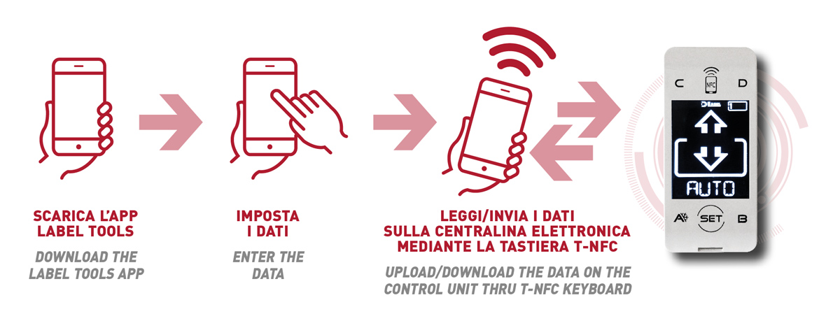 Next 75 porte battenti automatiche app label