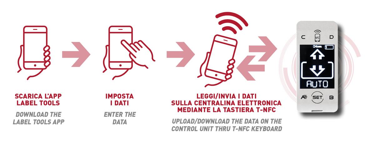Next 75 porte battenti automatiche app label