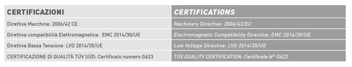 Revolus certificazioni porte scorrevoli automatiche label